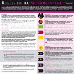 MISSION INTIME CLASSIC - les nuances du désir